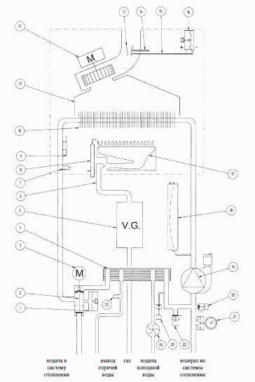 Схема работы газового котла baxi 759