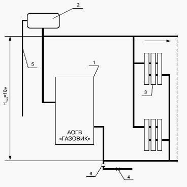 Схемы подключения агв